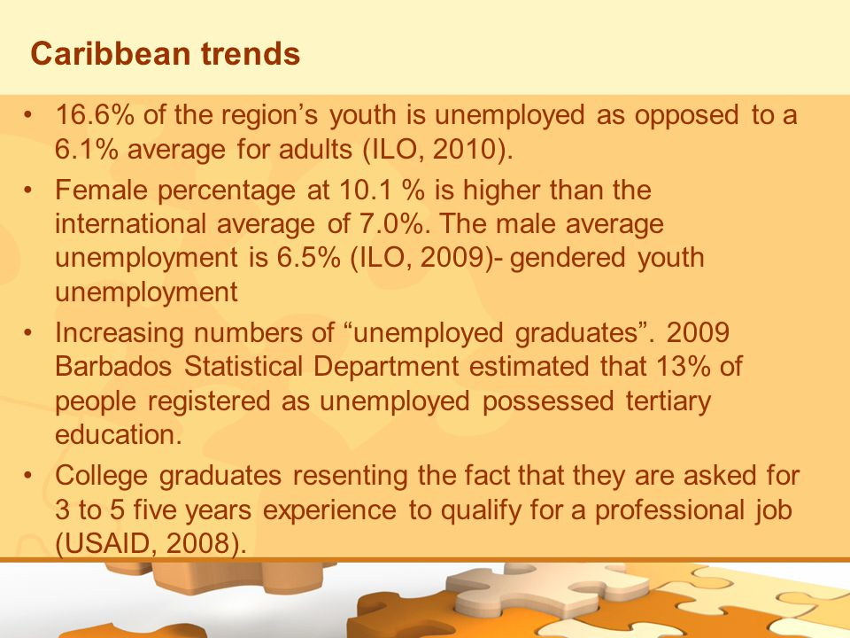 Caribbean trends 16.6% of the regions youth is unemployed as opposed to a 6.1% average for adults (ILO, 2010).
