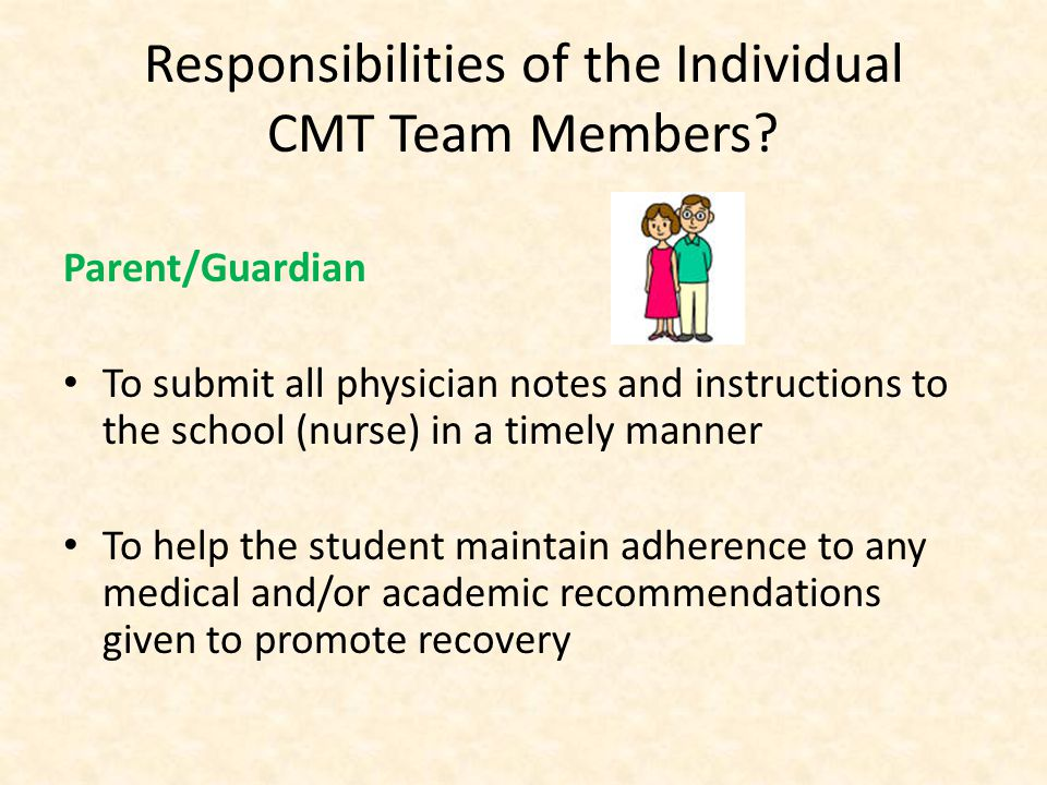 Responsibilities of the Individual CMT Team Members.