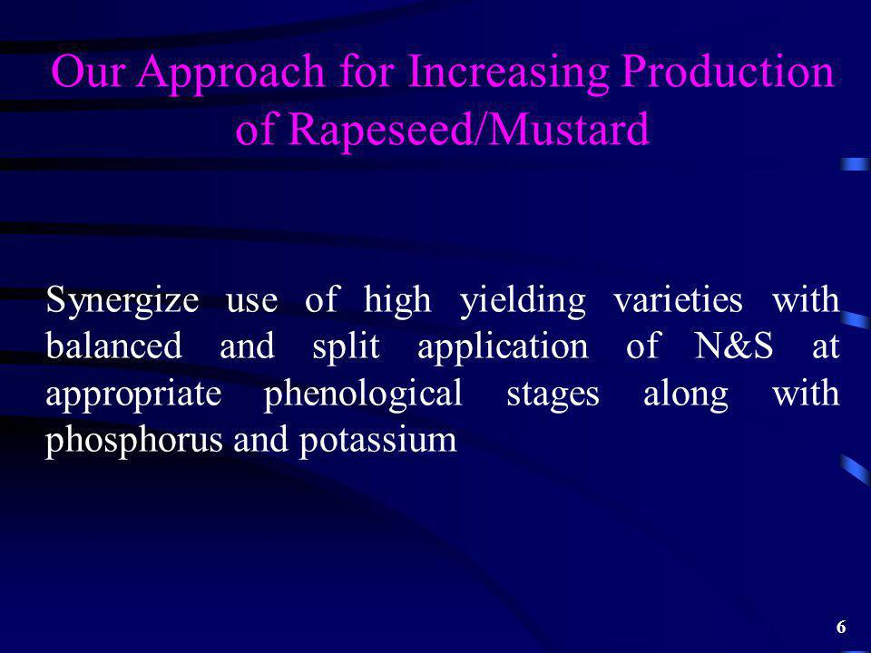 Our Approach for Increasing Production of Rapeseed/Mustard Synergize use of high yielding varieties with balanced and split application of N&S at appropriate phenological stages along with phosphorus and potassium 6