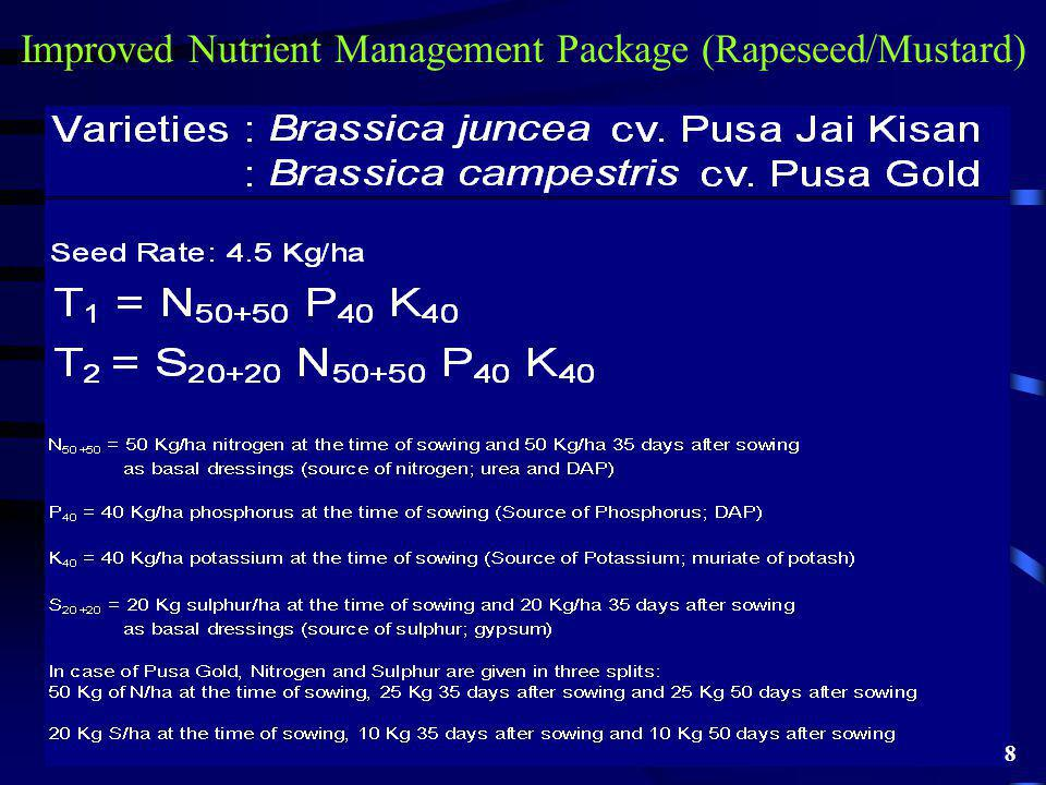 Improved Nutrient Management Package (Rapeseed/Mustard) 8