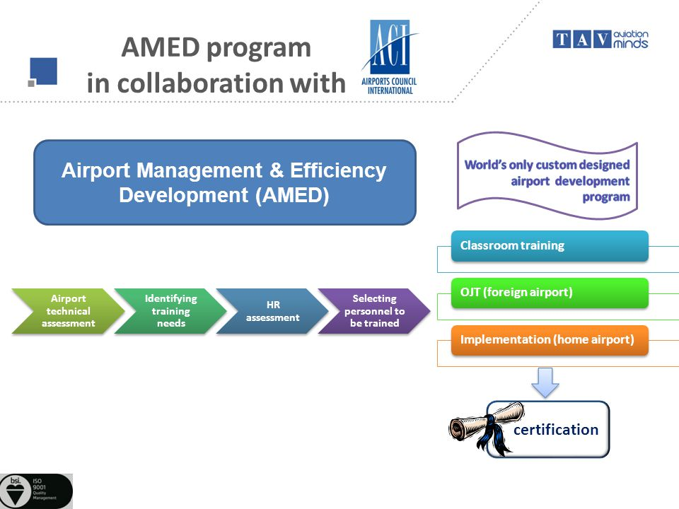 Airport technical assessment Identifying training needs HR assessment Selecting personnel to be trained certification Airport Management & Efficiency Development (AMED) AMED program in collaboration with