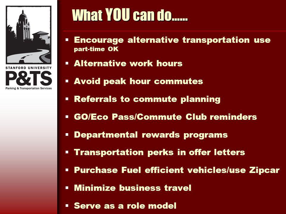What YOU can do…… Encourage alternative transportation use part-time OK Alternative work hours Avoid peak hour commutes Referrals to commute planning GO/Eco Pass/Commute Club reminders Departmental rewards programs Transportation perks in offer letters Purchase Fuel efficient vehicles/use Zipcar Minimize business travel Serve as a role model
