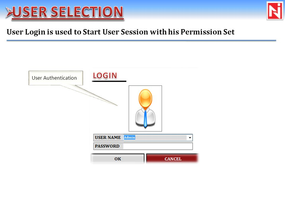 User Login is used to Start User Session with his Permission Set User Authentication