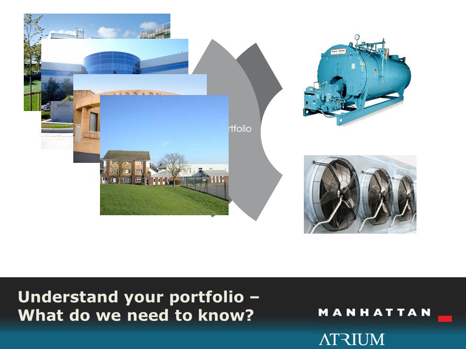Understand your portfolio – What do we need to know I