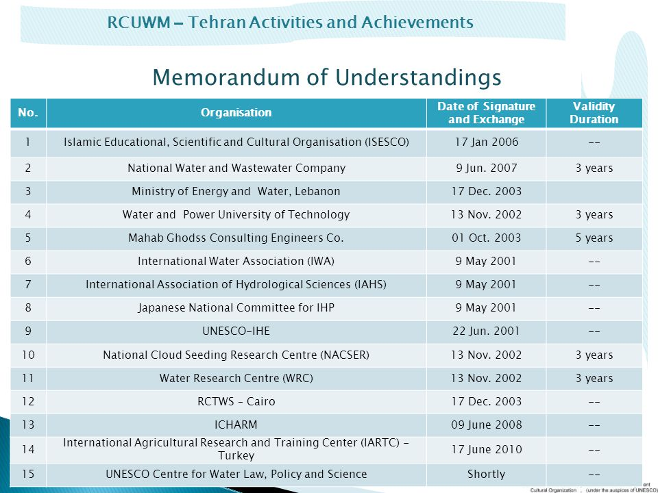 RCUWM – Tehran Activities and Achievements Memorandum of Understandings No.Organisation Date of Signature and Exchange Validity Duration 1Islamic Educational, Scientific and Cultural Organisation (ISESCO)17 Jan 2006-- 2National Water and Wastewater Company9 Jun.