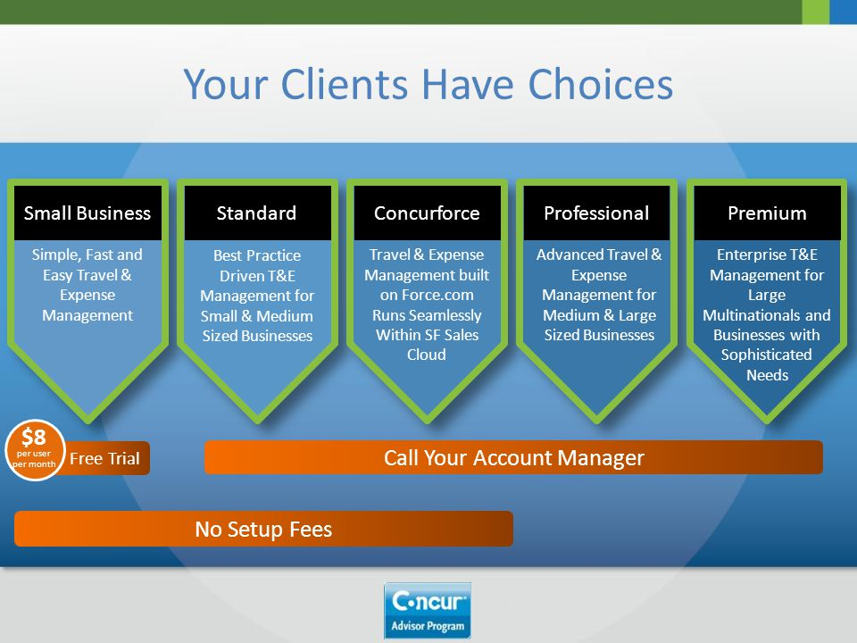 Your Clients Have Choices Free Trial $8 per user per month Call Your Account Manager No Setup Fees