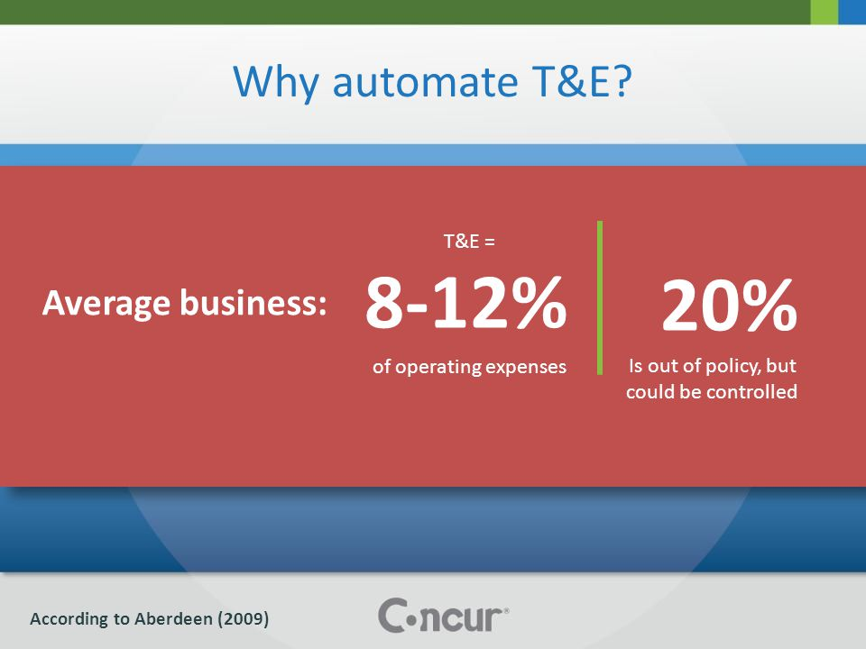 T&E = 8-12% of operating expenses According to Aberdeen (2009) 20% Average business: Is out of policy, but could be controlled