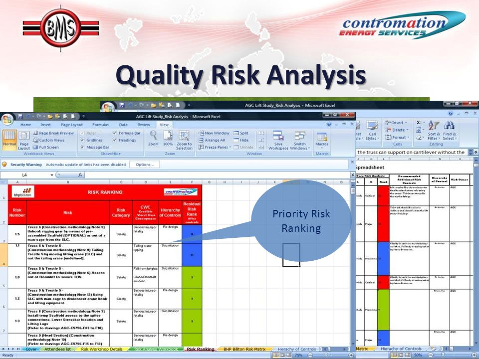 Quality Risk Analysis Recognised Industry Standard Methodologies Analyse with sophisticated aids such as 3D Assess according to client specific requirements Analyse, Assess and Record Priority Risk Ranking