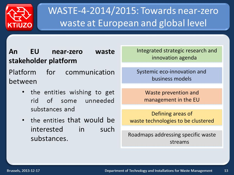 WASTE-4-2014/2015: Towards near-zero waste at European and global level An EU near-zero waste stakeholder platform Platform for communication between the entities wishing to get rid of some unneeded substances and the entities that would be interested in such substances.