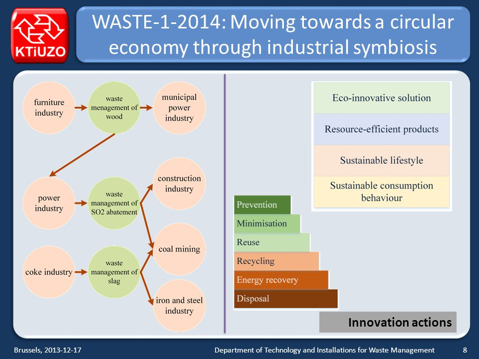 WASTE-1-2014: Moving towards a circular economy through industrial symbiosis Department of Technology and Installations for Waste ManagementBrussels, 2013-12-17 Innovation actions 8