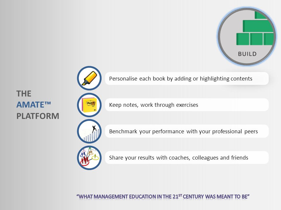 THE AMATE PLATFORM Personalise each book by adding or highlighting contents Keep notes, work through exercises Benchmark your performance with your professional peers Share your results with coaches, colleagues and friends