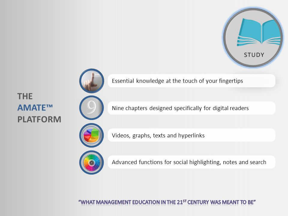 THE AMATE PLATFORM Essential knowledge at the touch of your fingertips 9 Nine chapters designed specifically for digital readers Videos, graphs, texts and hyperlinks Advanced functions for social highlighting, notes and search