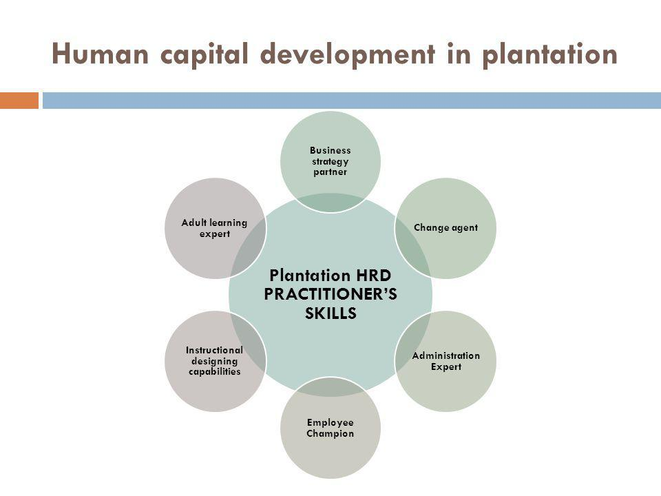 Human capital development in plantation Plantation HRD PRACTITIONERS SKILLS Business strategy partner Change agent Administration Expert Employee Champion Instructional designing capabilities Adult learning expert