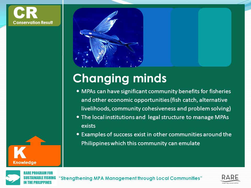 K Knowledge Changing minds MPAs can have significant community benefits for fisheries and other economic opportunities (fish catch, alternative livelihoods, community cohesiveness and problem solving) The local institutions and legal structure to manage MPAs exists Examples of success exist in other communities around the Philippines which this community can emulate CR Conservation Result Strengthening MPA Management through Local Communities