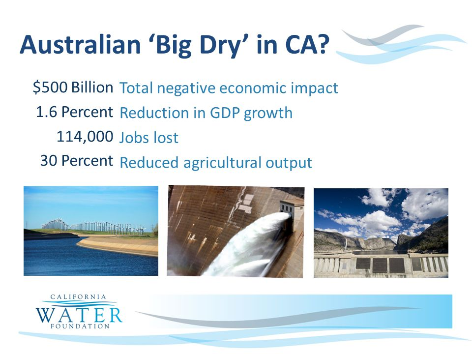 $500 Billion 1.6 Percent 114,000 30 Percent Australian Big Dry in CA.