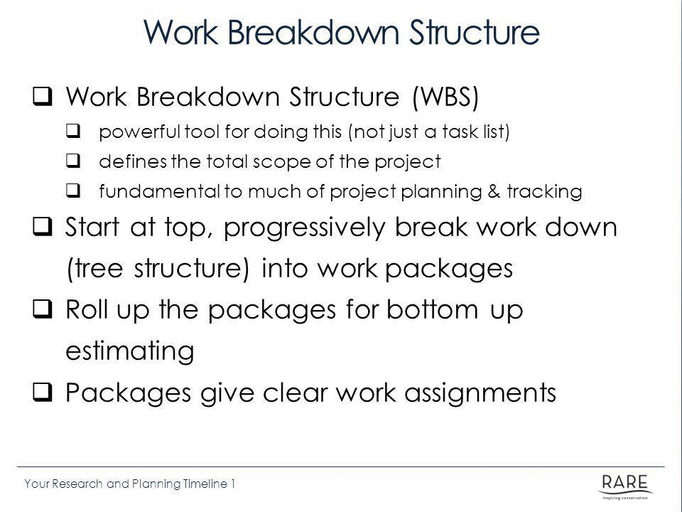 Your Research and Planning Timeline 1 Work Breakdown Structure Project best understood by breaking it down into its parts