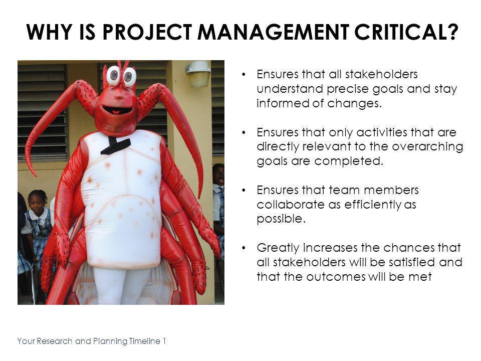 Your Research and Planning Timeline 1 Why is Project Management Critical