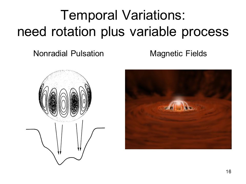 16 Temporal Variations: need rotation plus variable process Nonradial PulsationMagnetic Fields