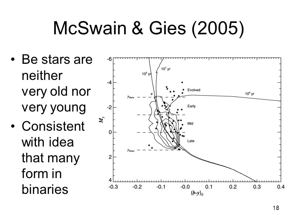 18 McSwain & Gies (2005) Be stars are neither very old nor very young Consistent with idea that many form in binaries