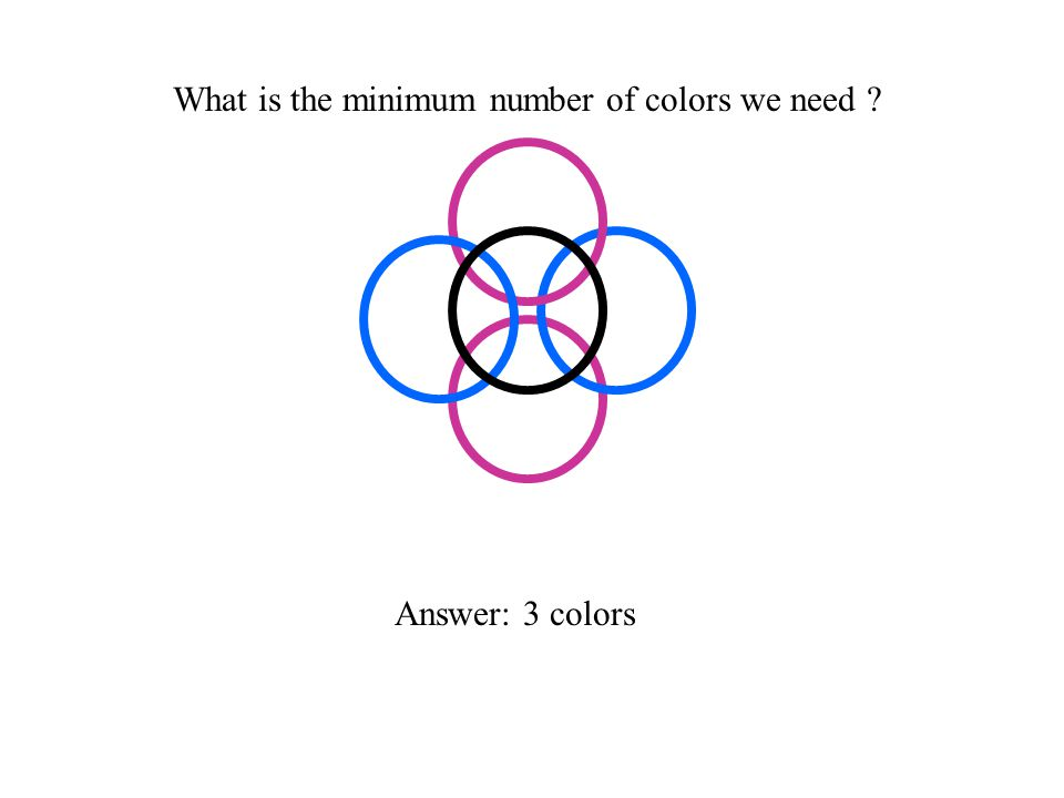 Answer: 3 colors What is the minimum number of colors we need