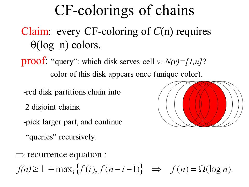 CF-colorings of chains Claim: every CF-coloring of C(n) requires (log n) colors.
