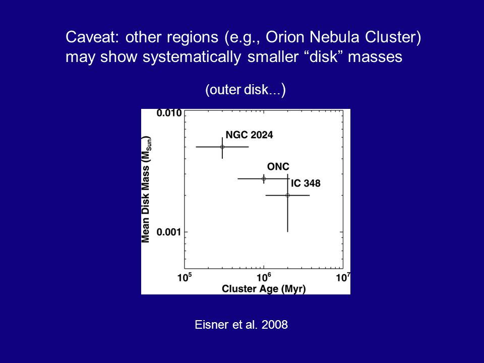 Caveat: other regions (e.g., Orion Nebula Cluster) may show systematically smaller disk masses Eisner et al.