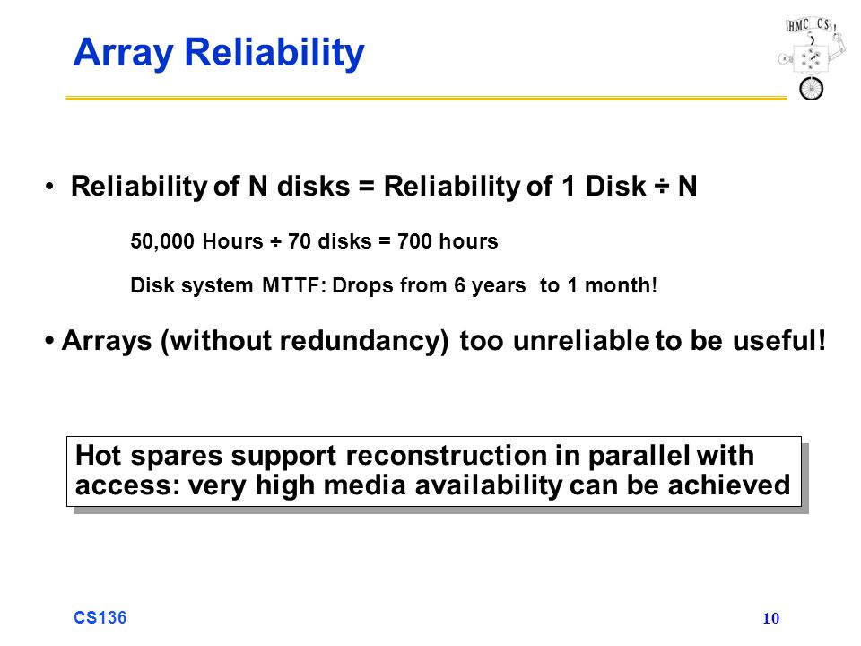 CS136 10 Array Reliability Reliability of N disks = Reliability of 1 Disk ÷ N 50,000 Hours ÷ 70 disks = 700 hours Disk system MTTF: Drops from 6 years to 1 month.