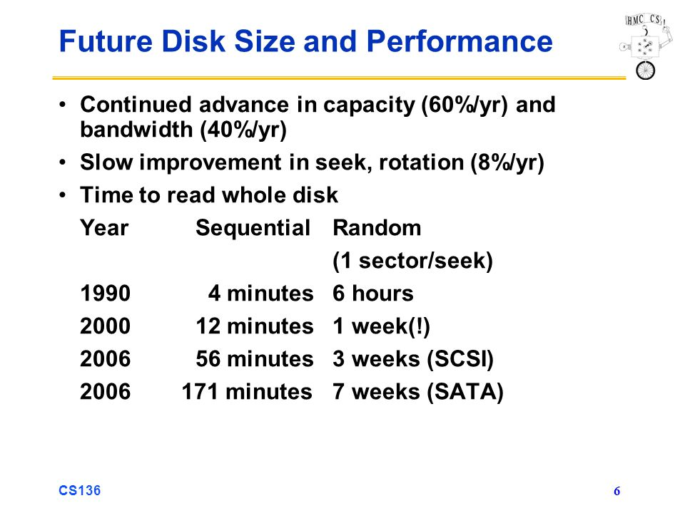 CS136 6 Future Disk Size and Performance Continued advance in capacity (60%/yr) and bandwidth (40%/yr) Slow improvement in seek, rotation (8%/yr) Time to read whole disk YearSequentialRandom (1 sector/seek) 1990 4 minutes6 hours 200012 minutes 1 week(!) 200656 minutes 3 weeks (SCSI) 2006 171 minutes 7 weeks (SATA)