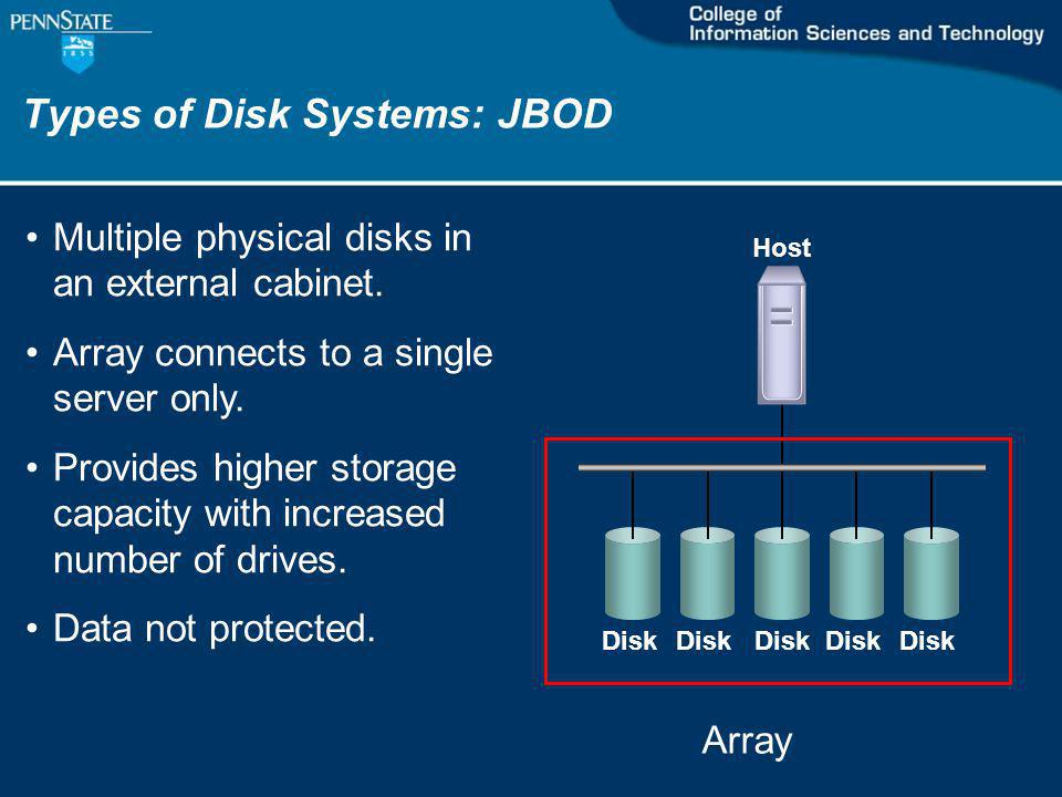 Types of Disk Systems: JBOD Host Disk Multiple physical disks in an external cabinet.