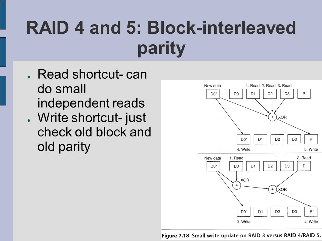 RAID Redundant Array of Inexpensive Disks Presented by Greg Briggs