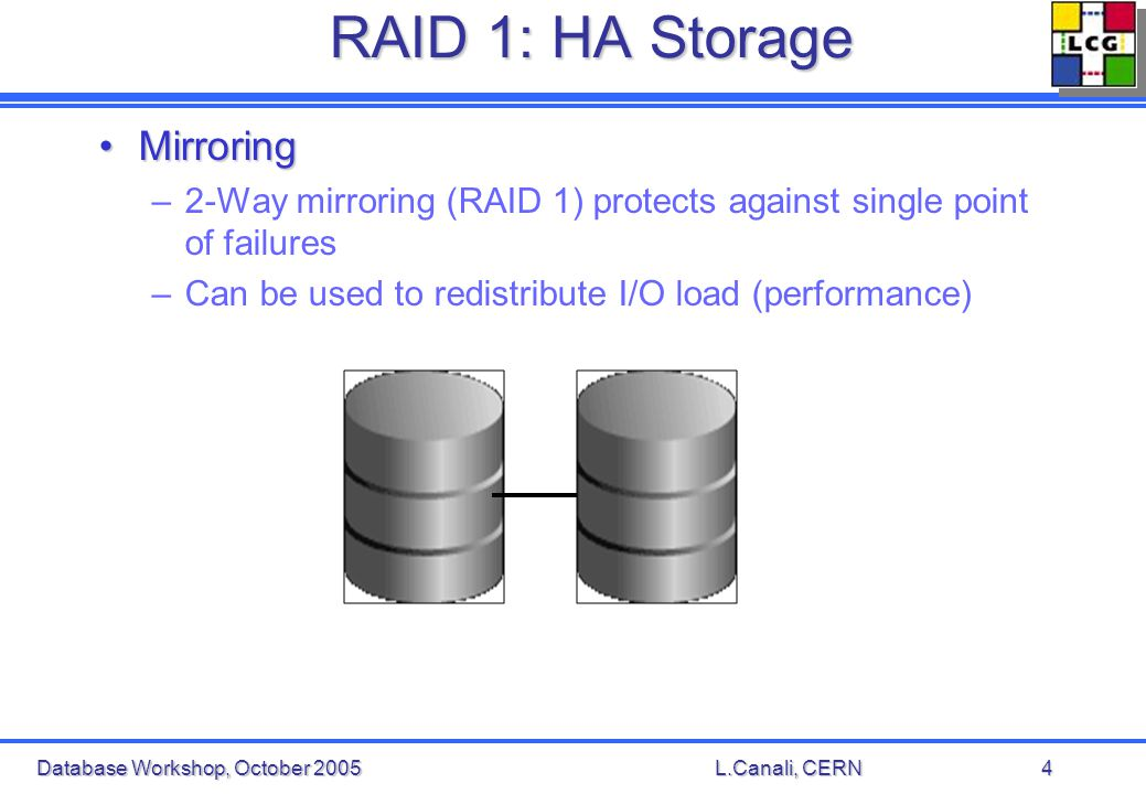 Database Workshop, October 2005L.Canali, CERN4 RAID 1: HA Storage MirroringMirroring –2-Way mirroring (RAID 1) protects against single point of failures –Can be used to redistribute I/O load (performance)
