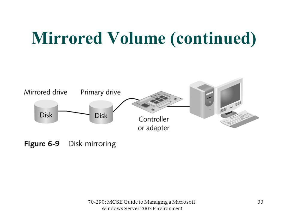 70-290: MCSE Guide to Managing a Microsoft Windows Server 2003 Environment 33 Mirrored Volume (continued)