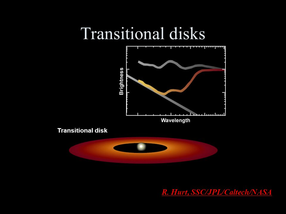 Transitional disk R. Hurt, SSC/JPL/Caltech/NASA Transitional disks