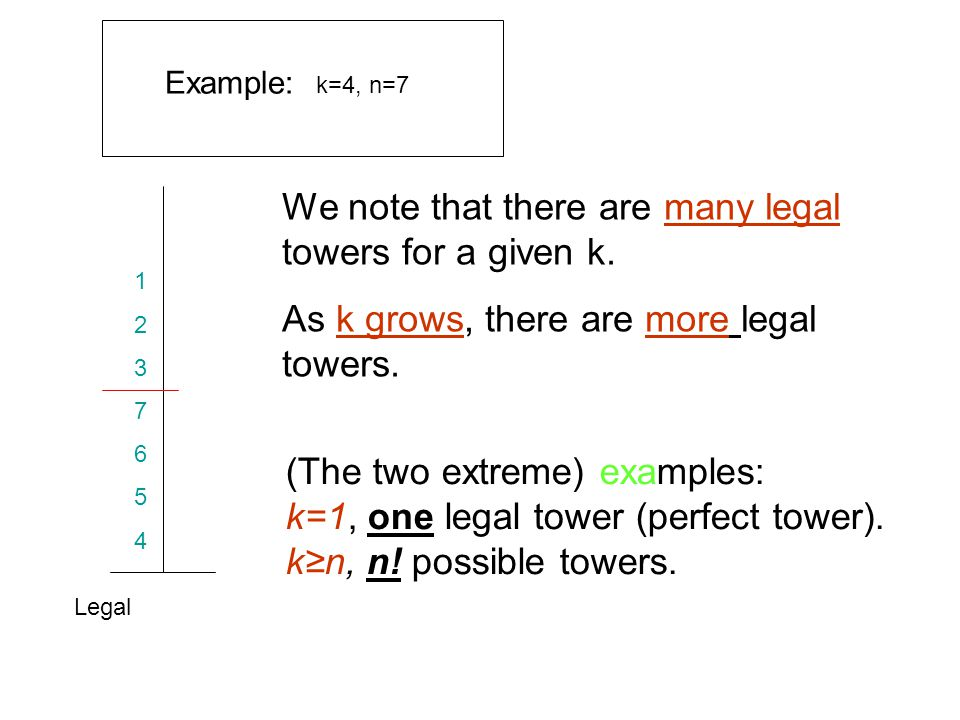 12376541237654 Example: k=4, n=7 Legal We note that there are many legal towers for a given k.