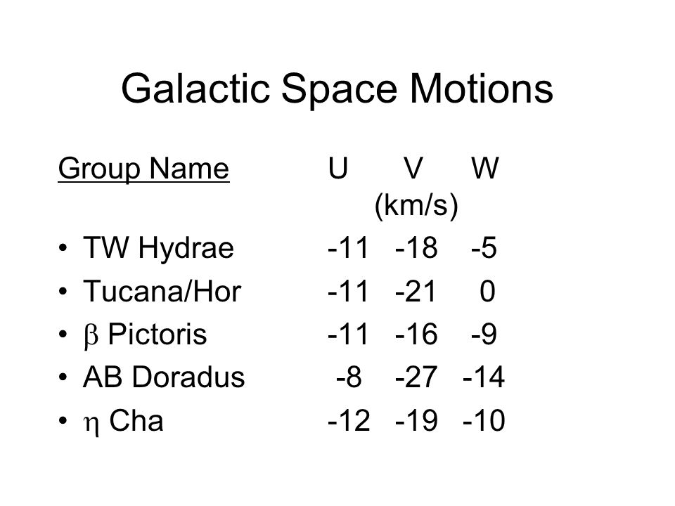 Galactic Space Motions Group NameU V W (km/s) TW Hydrae-11-18 -5 Tucana/Hor-11-21 0 Pictoris-11-16 -9 AB Doradus -8-27-14 Cha-12-19-10