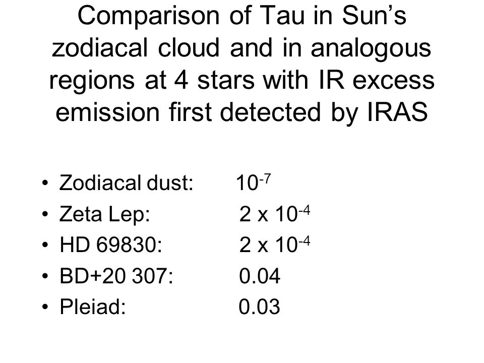Comparison of Tau in Suns zodiacal cloud and in analogous regions at 4 stars with IR excess emission first detected by IRAS Zodiacal dust: 10 -7 Zeta Lep: 2 x 10 -4 HD 69830: 2 x 10 -4 BD+20 307: 0.04 Pleiad: 0.03
