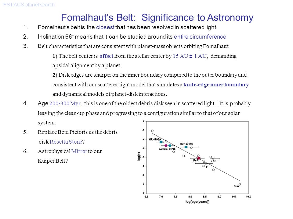 HST ACS planet search Fomalhaut s Belt: Significance to Astronomy 1.Fomalhaut s belt is the closest that has been resolved in scattered light.