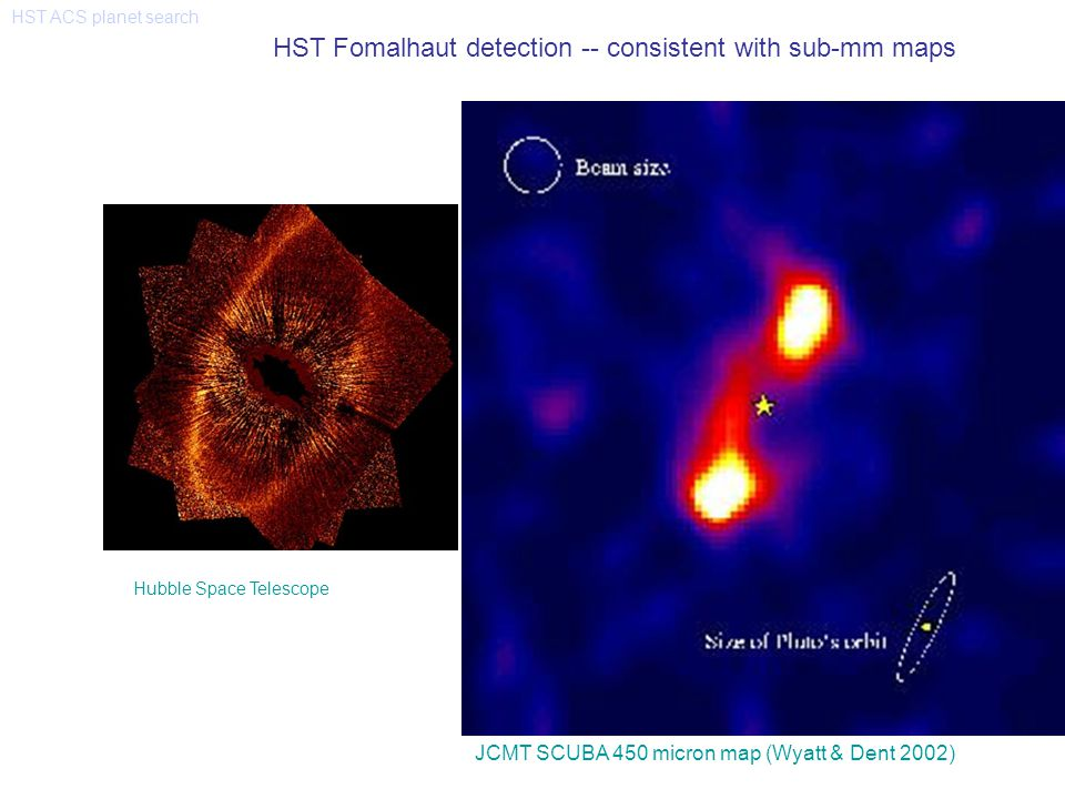 HST ACS planet search Hubble Space Telescope JCMT SCUBA 450 micron map (Wyatt & Dent 2002) HST Fomalhaut detection -- consistent with sub-mm maps