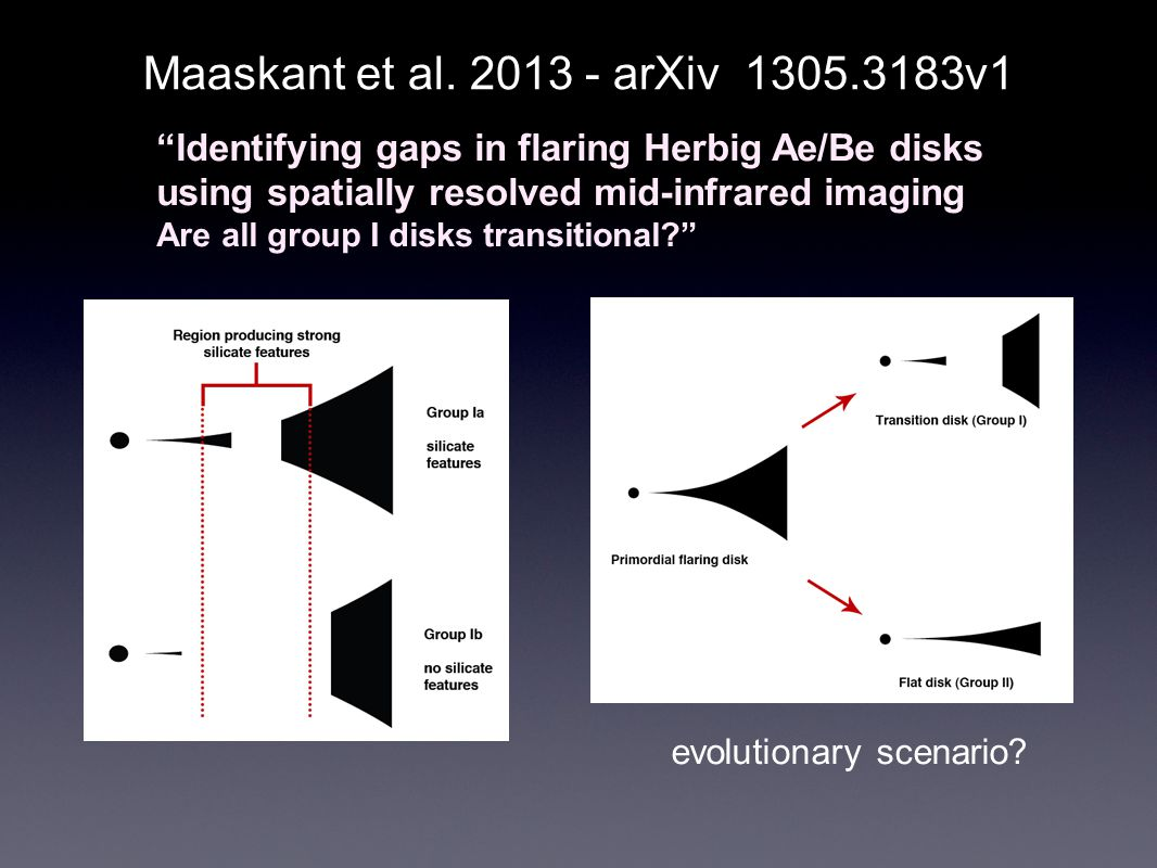 Text Identifying gaps in flaring Herbig Ae/Be disks using spatially resolved mid-infrared imaging Are all group I disks transitional.