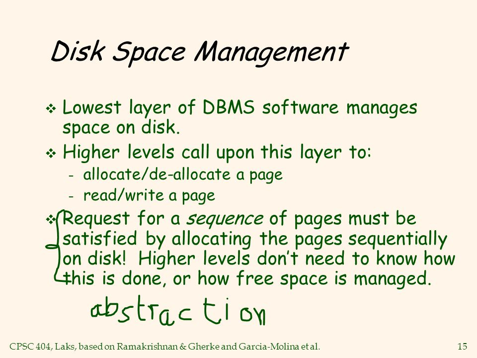 CPSC 404, Laks, based on Ramakrishnan & Gherke and Garcia-Molina et al.15 Disk Space Management vLvLowest layer of DBMS software manages space on disk.