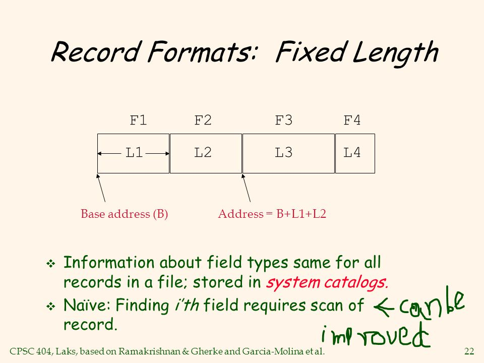 CPSC 404, Laks, based on Ramakrishnan & Gherke and Garcia-Molina et al.22 Record Formats: Fixed Length v Information about field types same for all records in a file; stored in system catalogs.