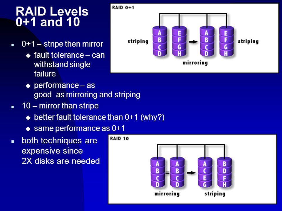 10 RAID Levels 0+1 and 10 n 0+1 – stripe then mirror u fault tolerance – can withstand single failure u performance – as good as mirroring and striping n 10 – mirror than stripe u better fault tolerance than 0+1 (why ) u same performance as 0+1 n both techniques are expensive since 2X disks are needed