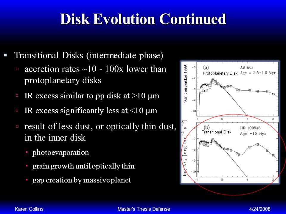 Disk Evolution Continued Transitional Disks (intermediate phase) accretion rates ~10 - 100x lower than protoplanetary disks IR excess similar to pp disk at >10 μm IR excess significantly less at <10 μm result of less dust, or optically thin dust, in the inner disk photoevaporation grain growth until optically thin gap creation by massive planet Karen CollinsMaster s Thesis Defense4/24/2008