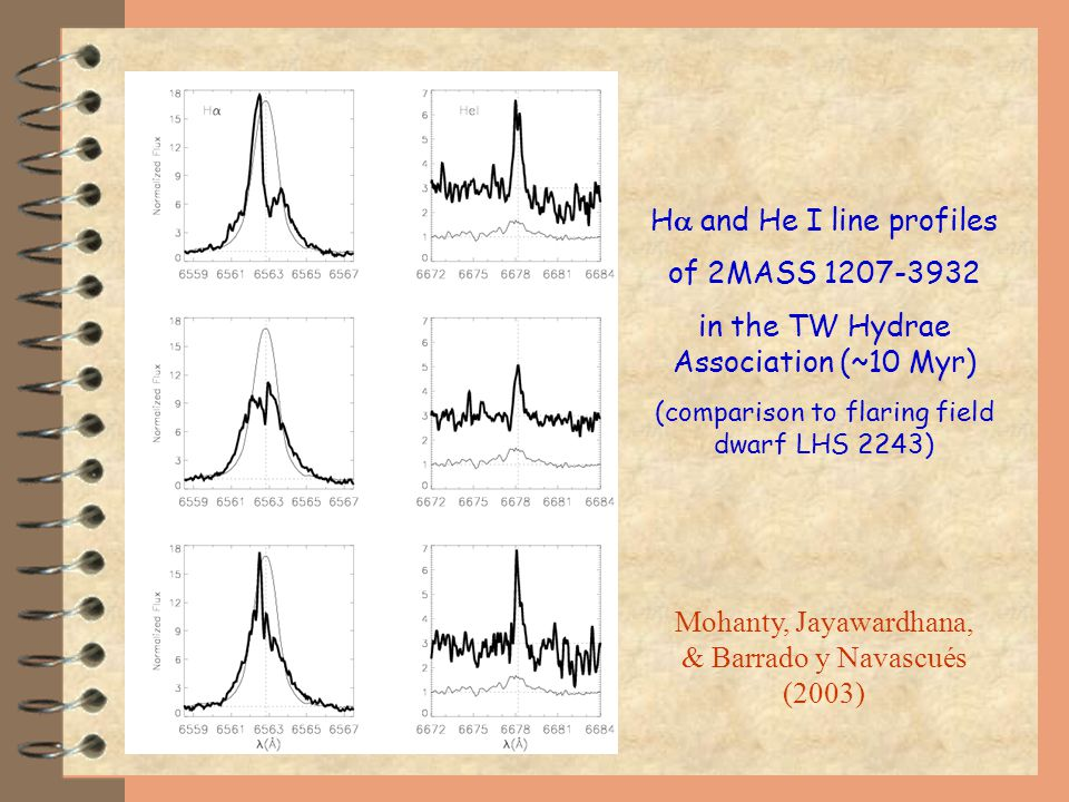 Mohanty, Jayawardhana, & Barrado y Navascués (2003) H and He I line profiles of 2MASS 1207-3932 in the TW Hydrae Association (~10 Myr) (comparison to flaring field dwarf LHS 2243)