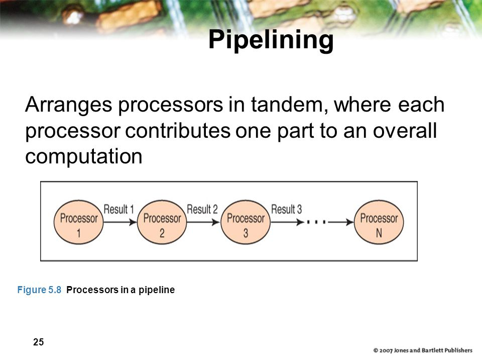 25 Pipelining Arranges processors in tandem, where each processor contributes one part to an overall computation Figure 5.8 Processors in a pipeline