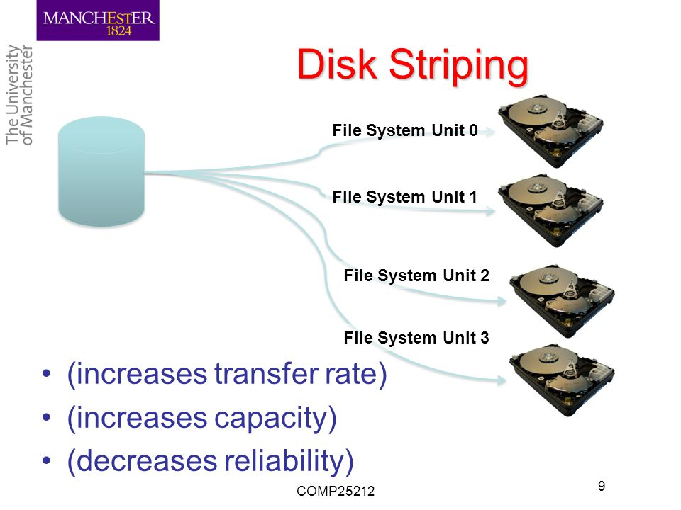 Disk Striping (increases transfer rate) (increases capacity) (decreases reliability) COMP25212 9 File System Unit 0 File System Unit 1 File System Unit 2 File System Unit 3