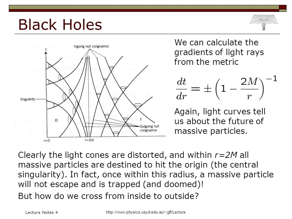 http://www.physics.usyd.edu.au/~gfl/Lecture Lecture Notes 4 Black Holes Clearly the light cones are distorted, and within r=2M all massive particles are destined to hit the origin (the central singularity).