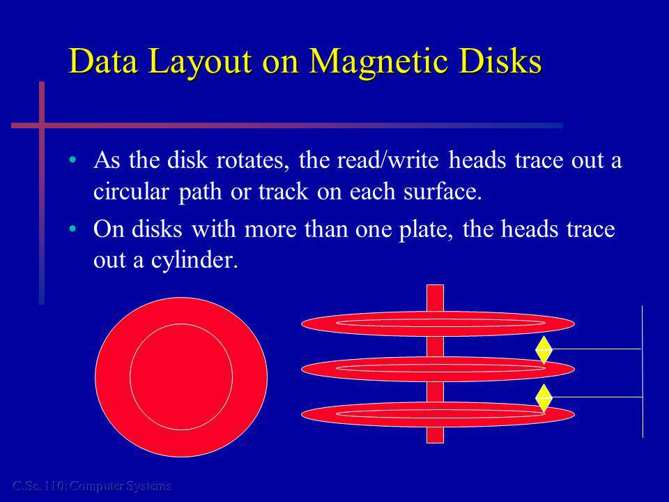 Data Layout on Magnetic Disks As the disk rotates, the read/write heads trace out a circular path or track on each surface.