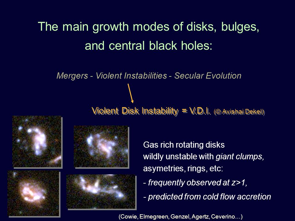 The main growth modes of disks, bulges, and central black holes: Mergers - Violent Instabilities - Secular Evolution Violent Disk Instability = V.D.I.