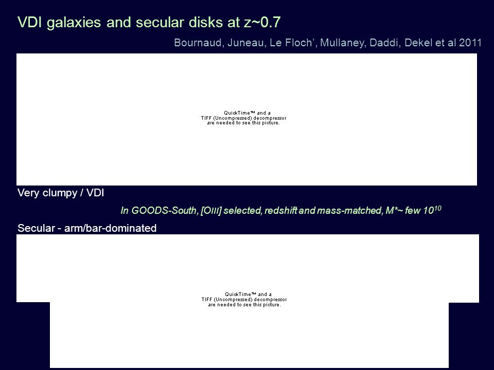 VDI galaxies and secular disks at z~0.7 Very clumpy / VDI Secular - arm/bar-dominated Bournaud, Juneau, Le Floch, Mullaney, Daddi, Dekel et al 2011 In GOODS-South, [O III ] selected, redshift and mass-matched, M*~ few 10 10